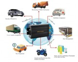 Mobitrack GPS And GPRS Based Vehicle Tracking System
