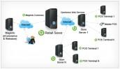 Mega Shop ERP Software