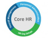 Payroll / HR / Attendance Management Software System