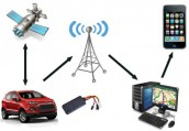 TrackMe Vehicle Tracking System wih GPS Tracker