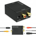 High Quality Noise Free Digital to Analog Audio Converter