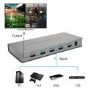 HDMI 4-in-1 Multi Viewer