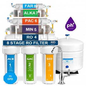 8-Stage Reverse Osmosis Water Filter