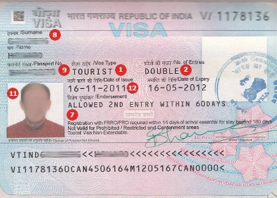 Indian Visa Application For Bangladeshi Passport Holder
