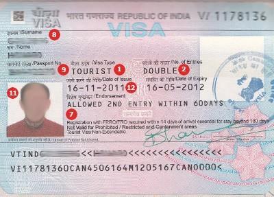 Indian Visa E Token Service Price Bangladesh Bdstall