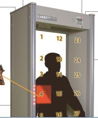 Garrett PD 6500i Touch Control Walk-Through Metal Detector