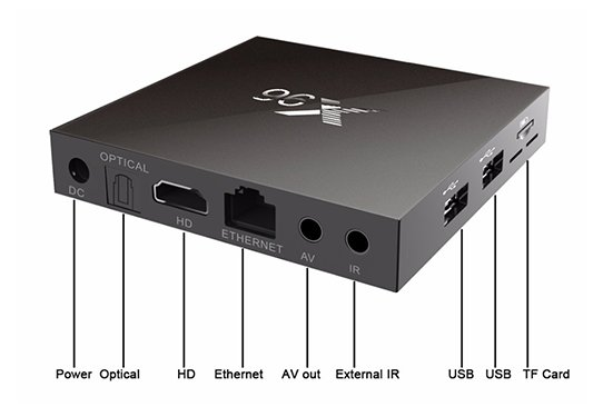 X96 4K Android 6.0 Smart TV Box 1GB RAM 8GB ROM