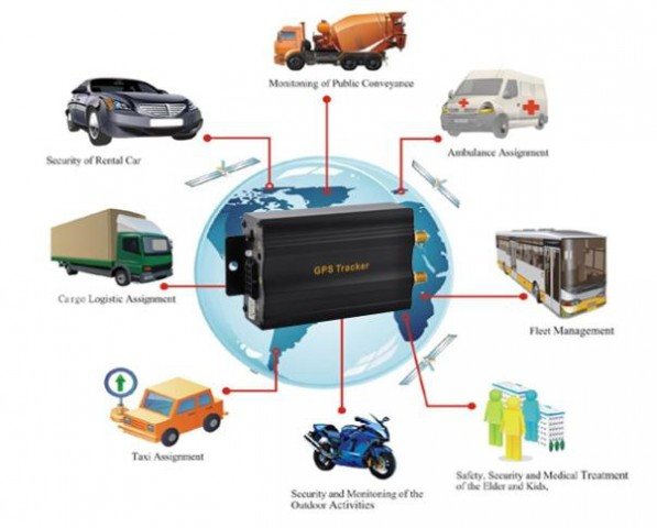 Vehicle Tracking System Price in Bangladesh : Bdstall