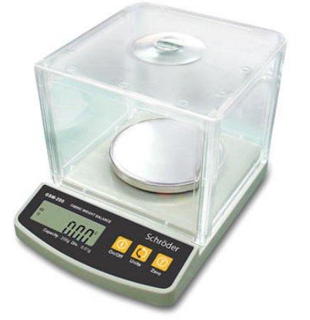 GSM Plastic Wind Fabric Weight Balance Schroder GSM200