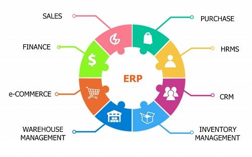 Sunshine ERP Software