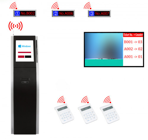 Wireless Queue Management System 3 Counter